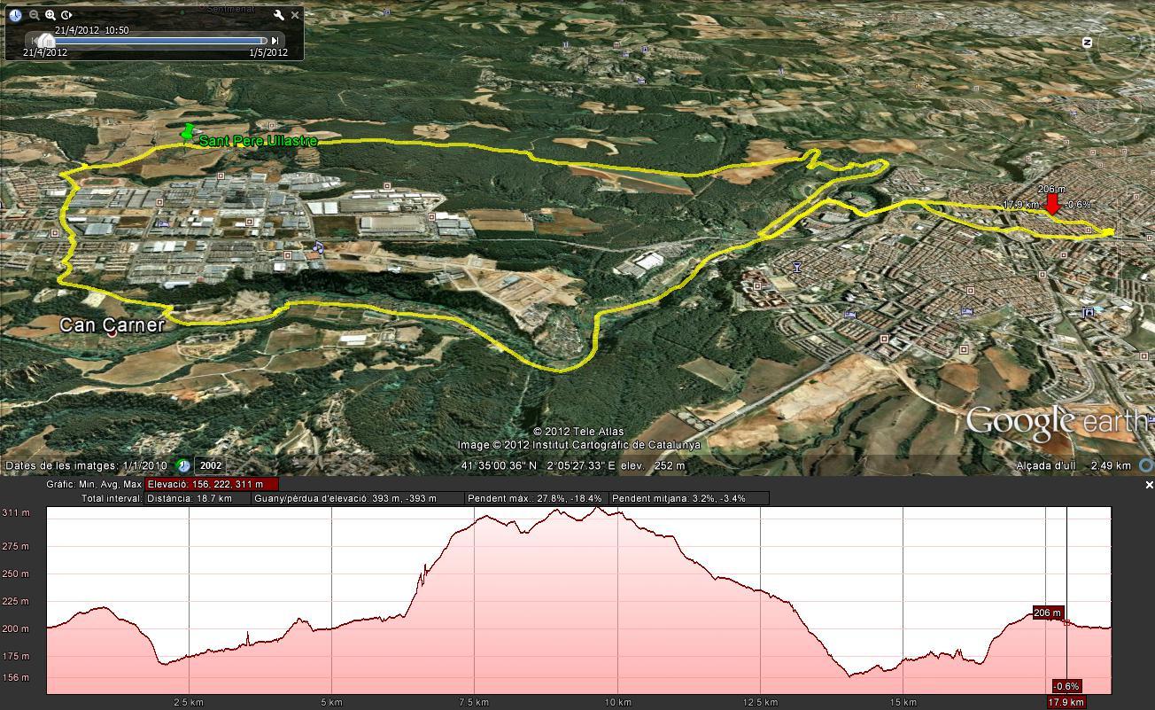 20120405-bf-sabadell-castellar-de-valles-st-pere-ullastre-sabadell.jpg